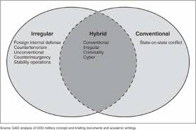 hybrid2