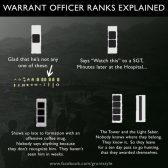wo-ranks