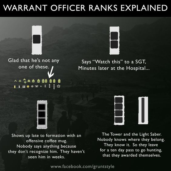 wo-ranks